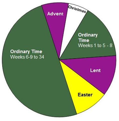 Our Liturgical Year   stambroseslc.com