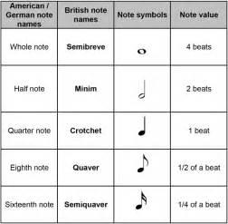 12 best images of rhythm tree worksheet music theory