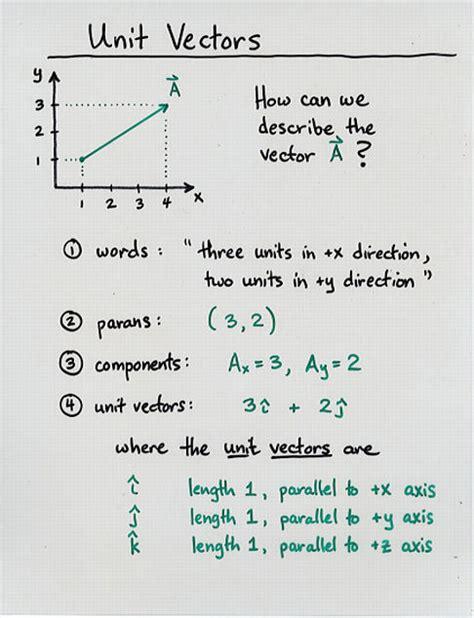 vectors  vector arithmetic