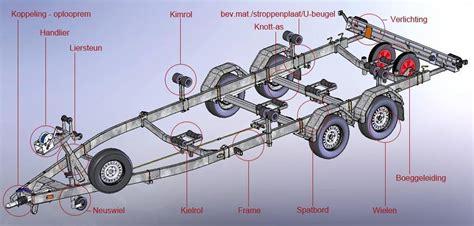 boottrailer parts vdm watersport meer dan 750 kg
