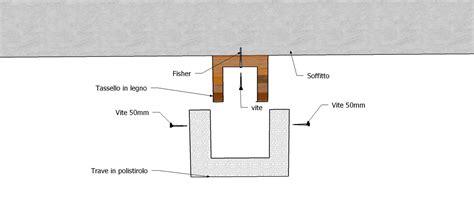 travi soffitto finto legno rivestimento soffitto finto legno decorare la tua casa