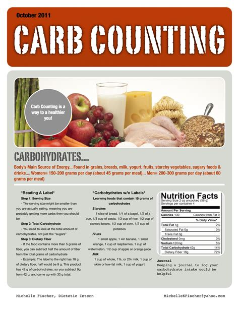 carbohydrates calculator carb counting for diabetes calculator