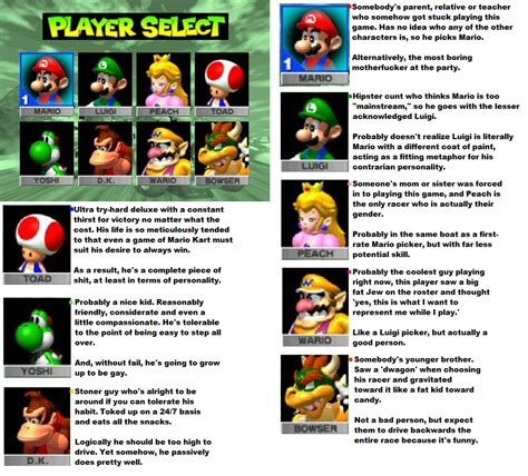 Mario Kart Memes - image 764978 mario kart know your meme