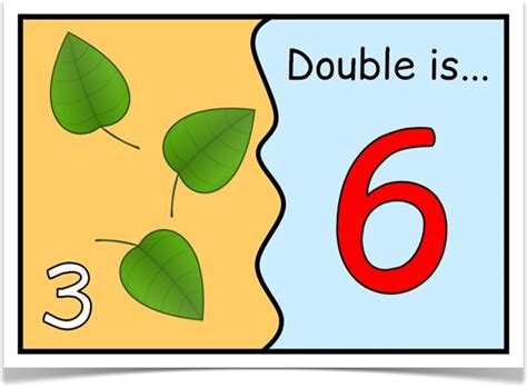 pattern for doubling numbers 17 best images about doubling on pinterest activities
