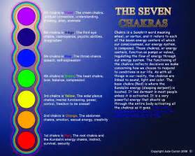 chakra color meanings chakra symbols and their meanings itt i think i see