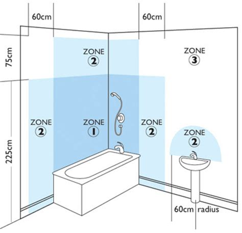 bathroom lighting zones explained bathroom lighting zones explained