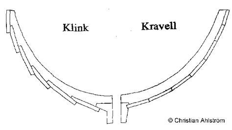 viking river boats names boat ship types