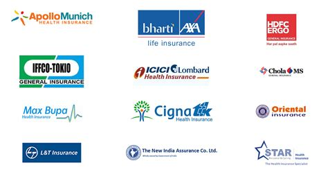Top Health Insurance Companies in India   Coverfox.com