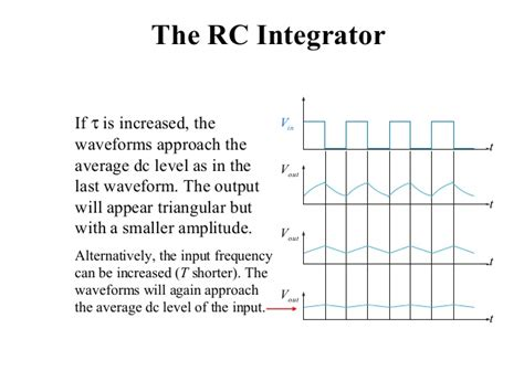 integrator circuit input and output waveform rc and rl differentiator and integrator circuit