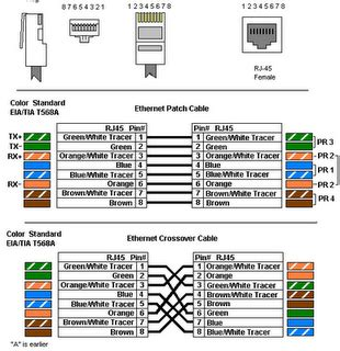 cat 5 color code how to make a cat 5 network cable advance guide to your