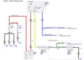 2000 ford f550 light wiring diagram free image