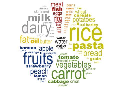 sana e corretta alimentazione gruppo ferrarini alimentazione sana sicura ed equilibrata