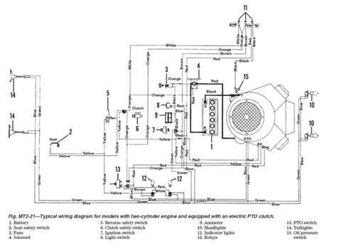 wiring diagram troy bilt bronco mower new wiring