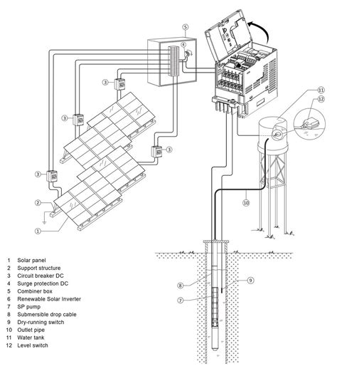 schneider electric altivar 312 wiring diagram hvac