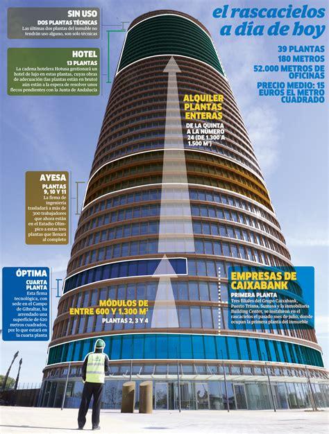 hotusa oficinas centrales ayesa y 211 ptima estrenar 225 n torre sevilla