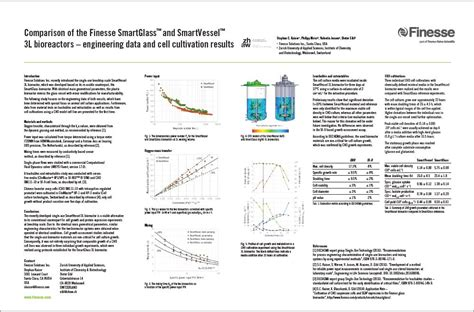 Bioreactors Design Operation And Novel Applications comparison of the finesse smartglass and smartvessel 3l
