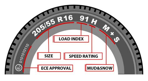h speed rating tyre speed rating h