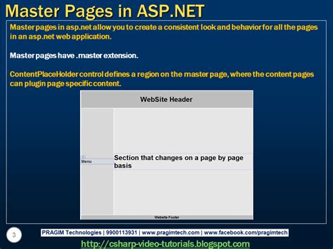 tutorial asp net using c sql server net and c video tutorial part 147 master