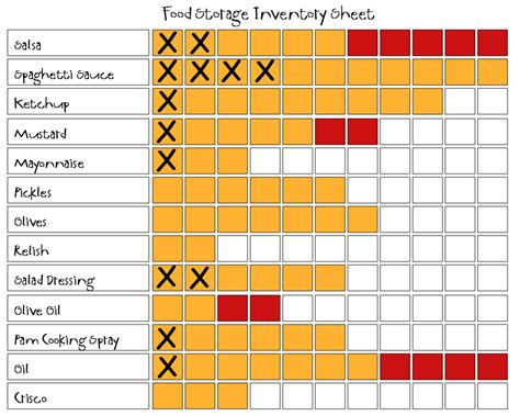 Food Inventory Spreadsheet by Prepared Not Scared Vital Records Food Storage Inventory