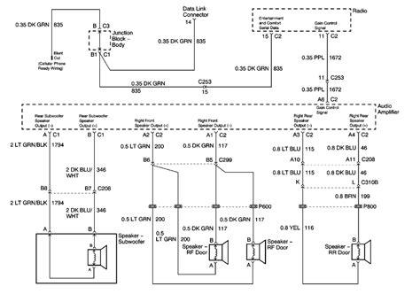 denali wiring diagrams get free image about wiring diagram