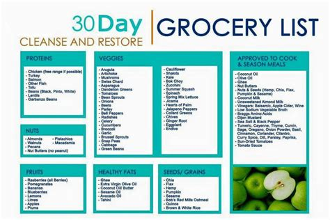30 Day Fruit And Vegetable Detox Plan by Nightshade Vegetables
