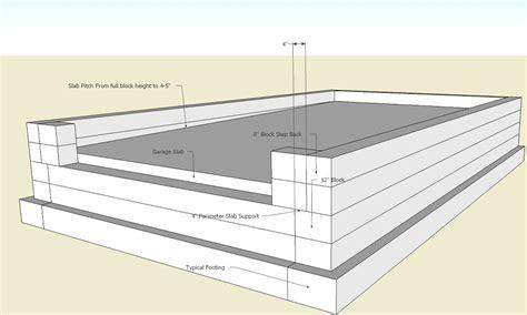 sloped mono pour concrete paving contractor talk