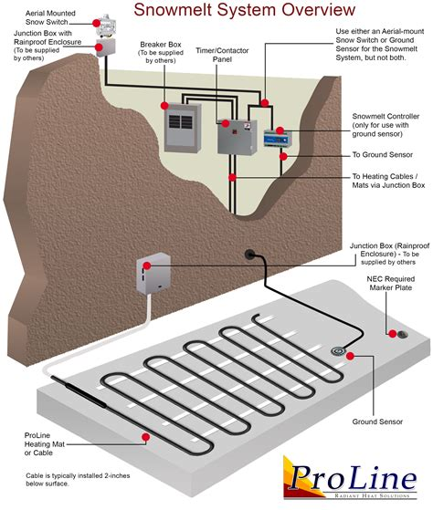 deh p4000ub wiring diagram wiring diagram sahife