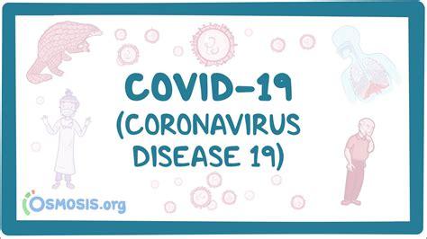 covid  coronavirus disease   symptoms