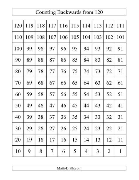 printable math worksheets counting to 100 math worksheets counting backwards 100 counting numbers