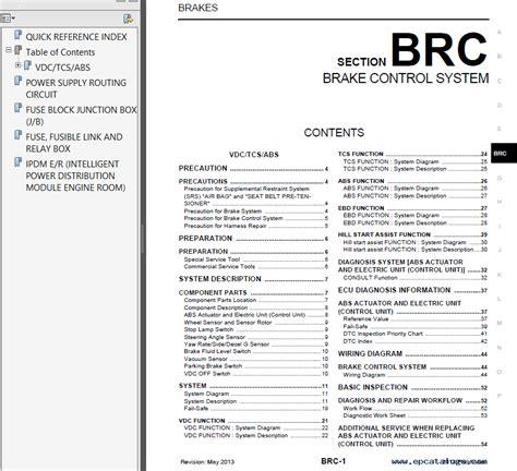 auto manual repair 2005 nissan pathfinder security system service manual auto repair manual online 1992 nissan pathfinder auto manual service manual