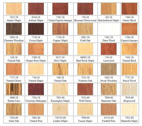 wilsonart colors wilsonart laminate color chart pdf wilsonart laminate