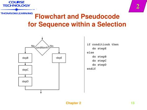 pseudocode and flowchart selection sort flowchart pseudocode best free