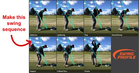 rory mcilroy swing analysis make golf swing sequence image in 10 seconds challenge