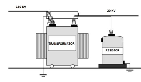 transformer neutral impedance www tragicenter grounding system