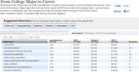 uplink in file my weekly claim in gov dwd unemployment vouchers newhairstylesformen2014 com