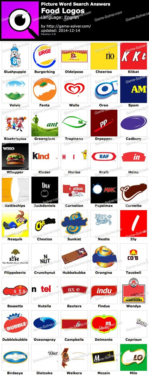 logo finder answers answers to 100 pics food logos 12 000 vector logos