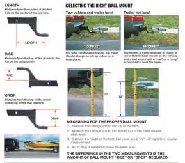 sizing up trailer hitches and couplers west marine