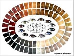 hair color wheel chart corrective hair color chart brown hairs