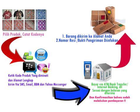 Mukena Batik Kode Mb 223 cara pembelian toko batik 2018