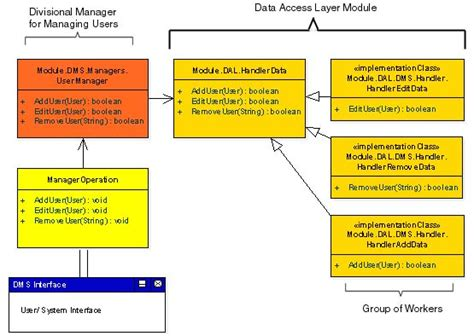 design document management system a practical approach to computer systems design and