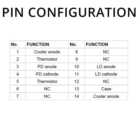 pin configuration of diode laser diode pin configuration 28 images fiber coupled dfb laser diode at 1550nm fiber