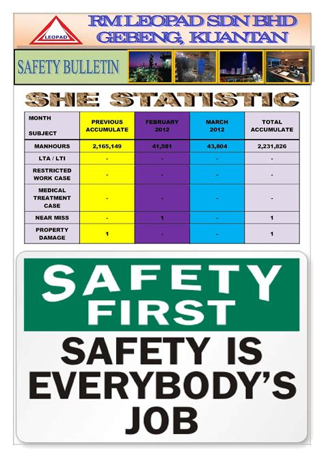 safety bulletin template leopad the corrosion protection specialist safety
