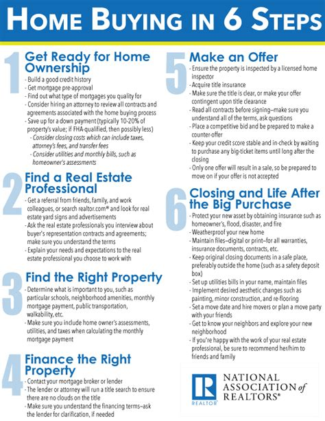 steps to buying a house without a realtor home buying in 6 easy steps infographic