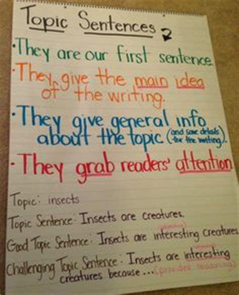 in full swing sentence 1000 ideas about sentence anchor chart on pinterest