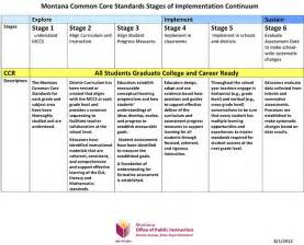 common standards california report card template california language development standards autos post