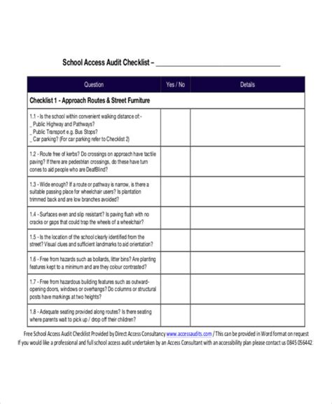 audit checklist template best resumes