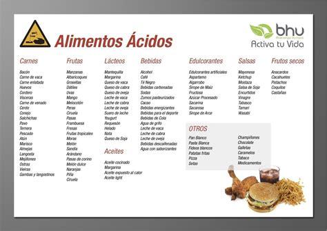 tabla alimentos alcalinizantes tabla de los alimentos alcalinos y 193 cidos