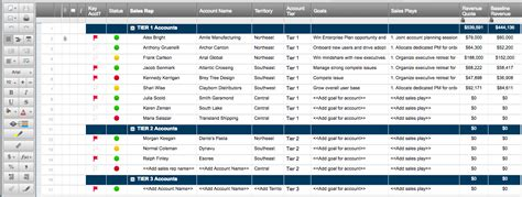 sales manager plan template free sales plan templates smartsheet