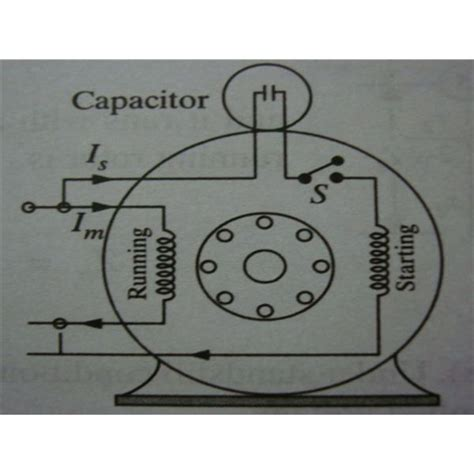 how does a capacitor start motor work capacitor start motors diagram explanation of how a capacitor is used to start a single phase