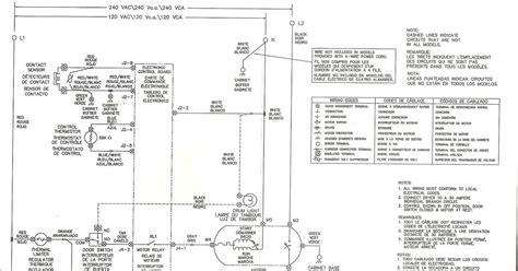 appliance talk frigidaire front load dryer wiring diagram